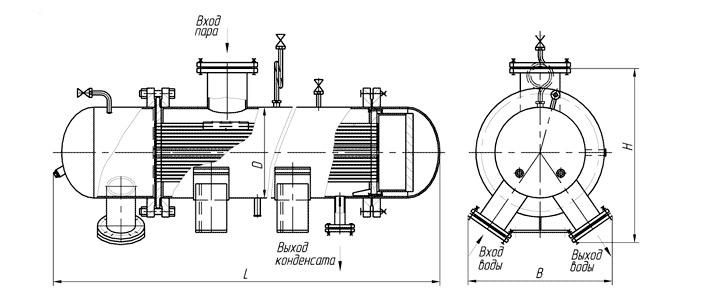 Пароводяной теплообменник челябинск теплообменное оборудование производители